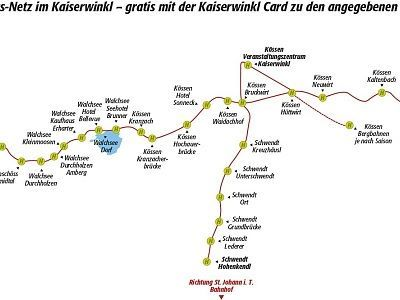 Kaiserwinkl bus timetable VVT route network